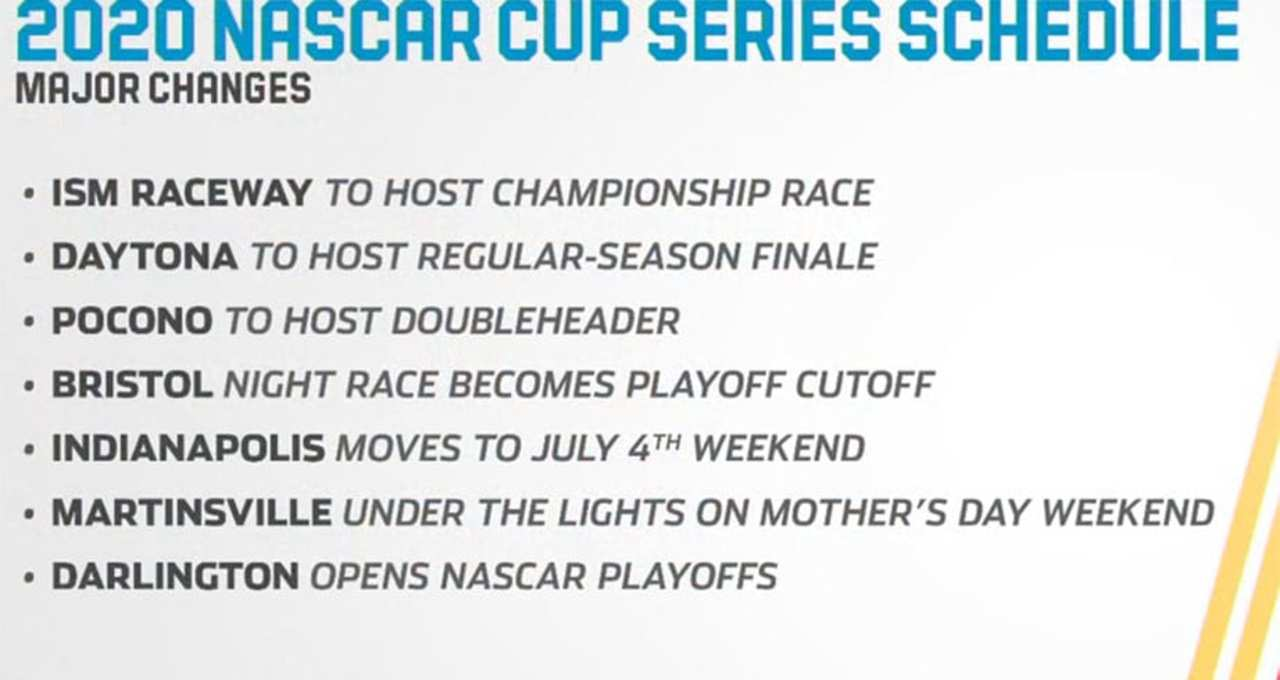 This is an image of Punchy Printable 2020 Nascar Schedule